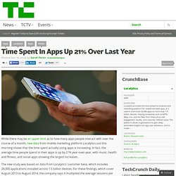 Time Spent In Apps Up 21% Over Last Year