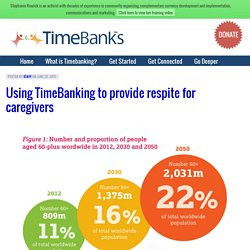 Using TimeBanking to provide respite for caregivers