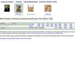 Brief Timeline of American Literature and Events, 1620-1920