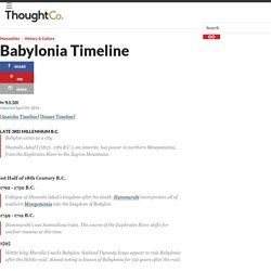 Timeline of Events in Ancient Babylonia