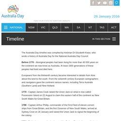 Timeline ‐ Australia Day