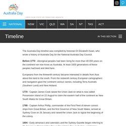 Timeline – Australia Day