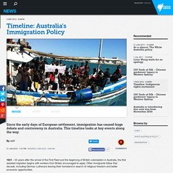 Timeline: Australia's Immigration Policy