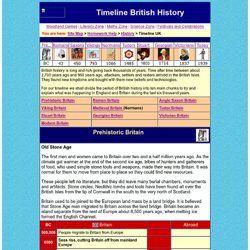 Timeline British History for Kids - Uk