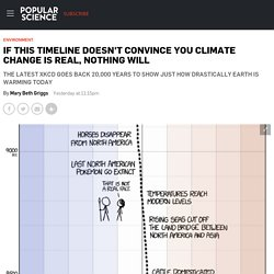 If This Timeline Doesn't Convince You Climate Change Is Real, Nothing Will