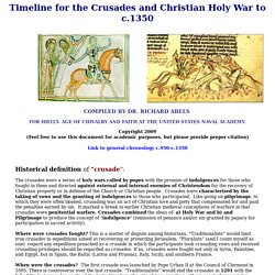 Timeline for the Crusades and Christian Holy War