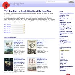 WW1 Timeline - A detailed history of the Great War 1914-1918