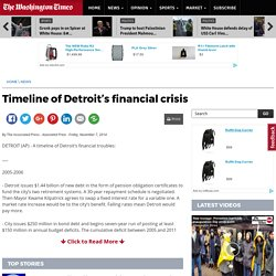Timeline of Detroit's financial crisis