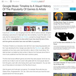 Google Music Timeline Is A Visual History Of The Popularity Of Genres & Artists