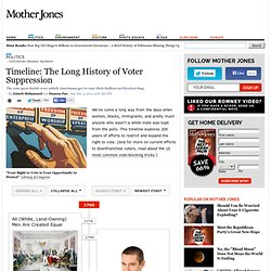 Timeline: The Long History of Voter Suppression