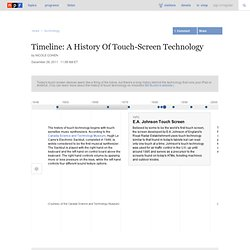 Timeline: A History Of Touch-Screen Technology