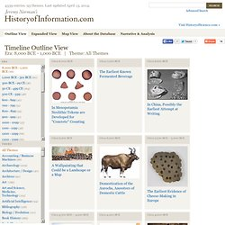 8,000 BCE to 1,000 BCE Timeline : From Cave Paintings to the Internet