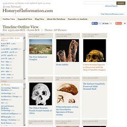 2,500,000 BCE to 8,000 BCE Timeline : From Cave Paintings to the Internet