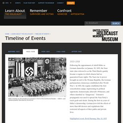 Timeline of Events - 1933–1938 — United States Holocaust Memorial Museum