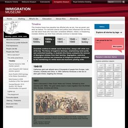 Timeline: Immigration Museum