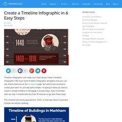 Create a Timeline Infographic in 6 Easy Steps - Venngage