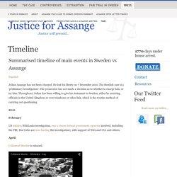 Timeline - Justice for Assange