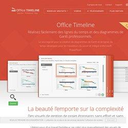 Le logiciel n°1 pour créer des lignes du temps avec PowerPoint - Office Timeline