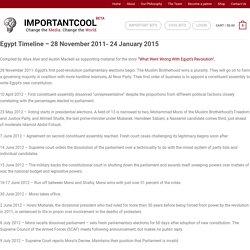 Egypt Timeline - 28 November 2011- 24 January 2015 - Important Cool