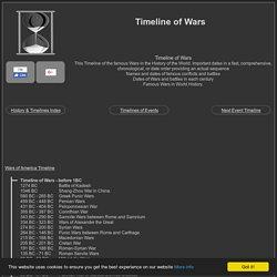 Timeline of War