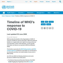 Timeline of WHO's response to COVID-19