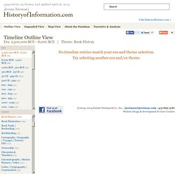 Book History Timeline Outline : From Cave Paintings to the Internet