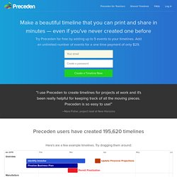 Preceden - The Easiest Way to Make a Timeline