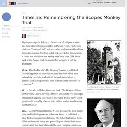 Timeline: Remembering the Scopes Monkey Trial