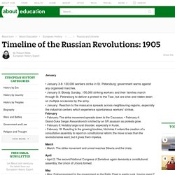Timeline of the Russian Revolution of 1905