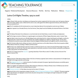 Teaching Tolerance - Diversity, Equity and Justice
