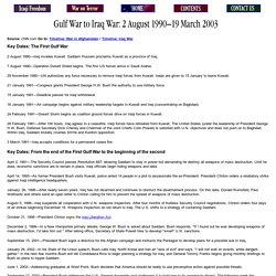 Timeline Two Gulf Wars