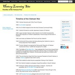 Timeline of the Vietnam War