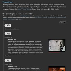 musée numérique de l'image fixe à l'image animée
