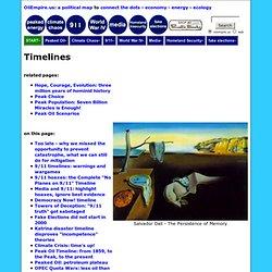 timelines - timeline ecology ecologia economics economia history historia