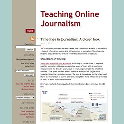 Teaching Online Journalism » Timelines in journalism: A closer look