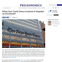 What New York Times Content Is Popular on Facebook?