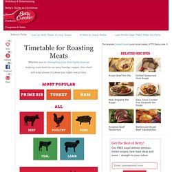 Timetable for Roasting Meats