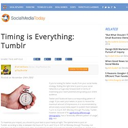 Timing is Everything: Tumblr