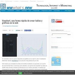 tinychart, una forma rápida de crear tablas y gráficas en la web