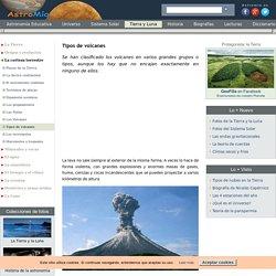 Tipos de volcanes