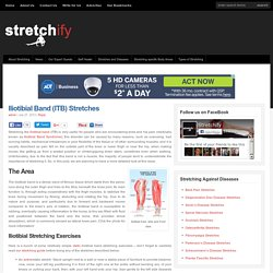 Tips on Iliotibial Band Stretching