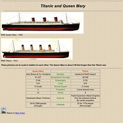 Titanic and Queen Mary - A Brief Comparison
