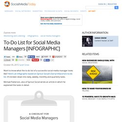 To-Do List for Social Media Managers