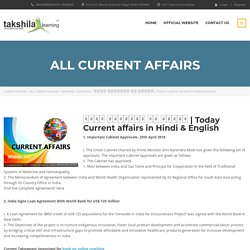 Today Current affairs in Hindi & English