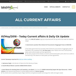 01/May/2018 – Today Current affairs & Daily Gk Update