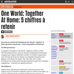One World: Together At Home: 5 chiffres à retenir