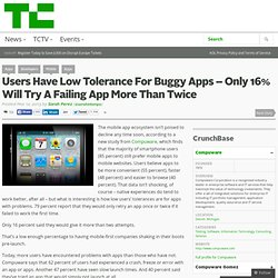 Users Have Low Tolerance For Buggy Apps – Only 16% Will Try A Failing App More Than Twice