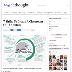 Tomorrow's Learning Today: 7 Shifts To Create A Classroom Of The Future