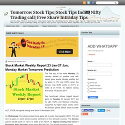 Stock Market Weekly Report 23 Jan-27 Jan, Monday Market Tomorrow Prediction