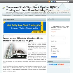 Sensex up over 300 points, Nifty above 10,200; shares of SBI, ICICI Bank, RIL gain